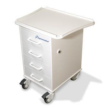 Dermaplus-ipl-cart-Supramedical